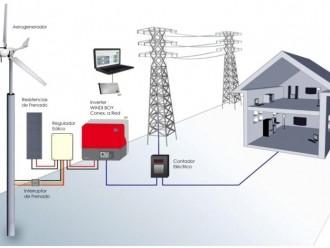 blog-fotovoltaica-esquema-red